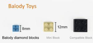 Corgi (diamond blocks)